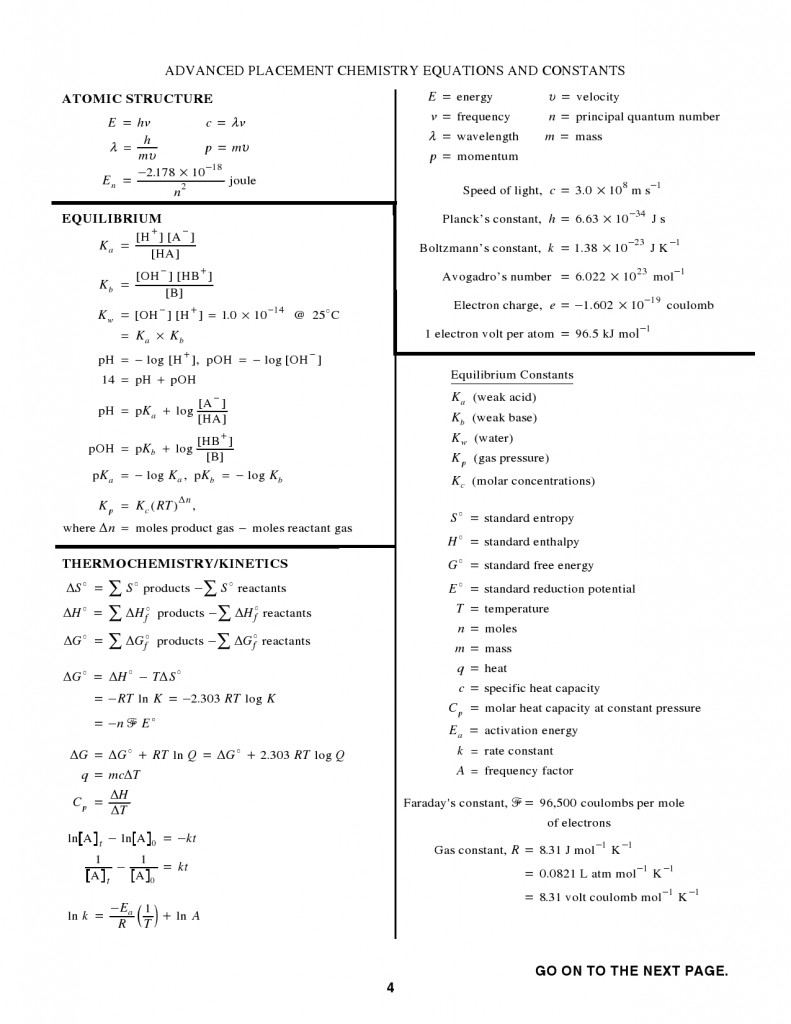 Chemistry Equations and Constants