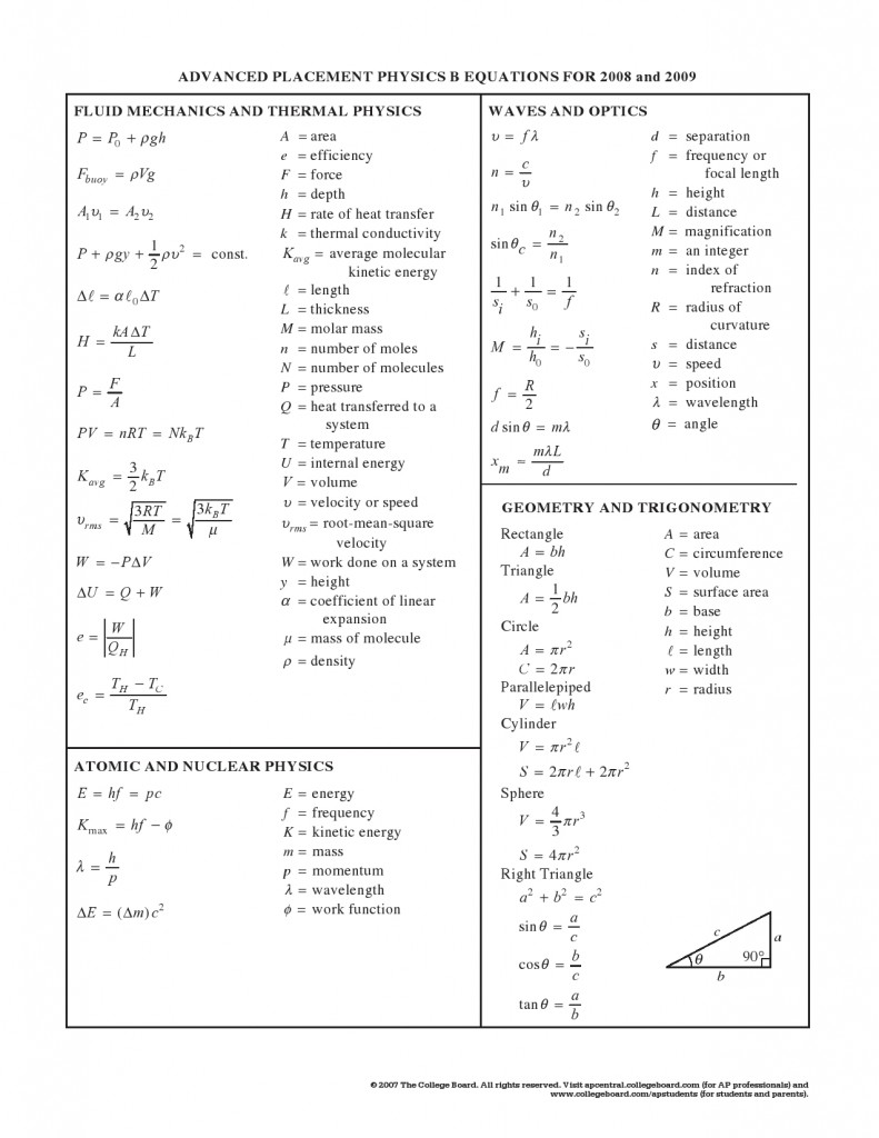 Physics: Equations 2