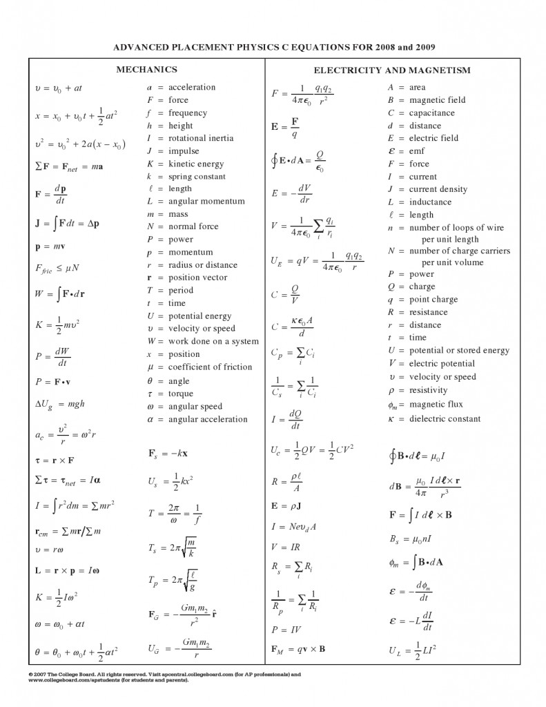Physics: Equations 3