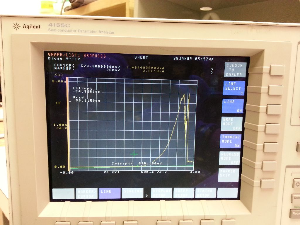V-I graph showing that the chip behaves like a schottky diode.